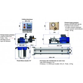 High Pressure Watermakers - Automatique